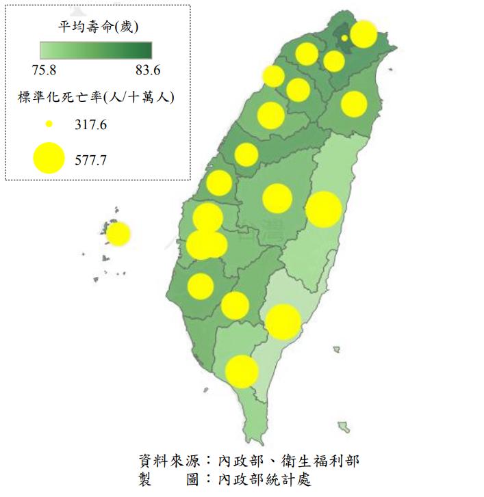 20190911-內政部11日公布「107年簡易生命表」。圖為台灣各地區平均壽命及標準化死亡率。(取自內政部官網)