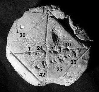 古巴比倫人計算勾股定理的泥板。(作者提供,取自維基百科)