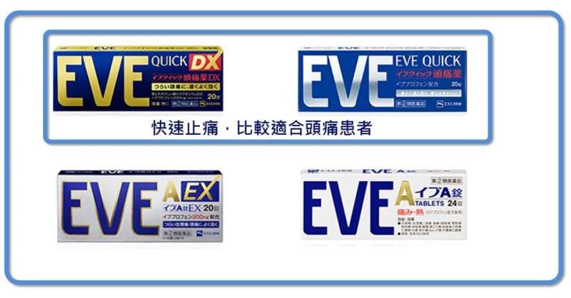 多種EVE,到底該選哪一種?(圖片來源:博智診所陳炳錕醫師粉絲團)