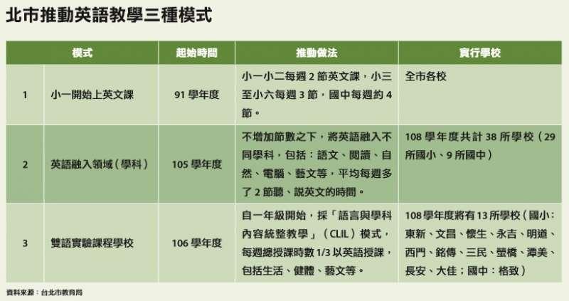 2-1北市(圖/未來family提供)