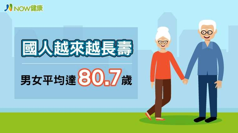 相較於全球,台灣男、女性平均壽命都高於全球平均水準,在亞洲地區居第4位。(圖/NOW健康)
