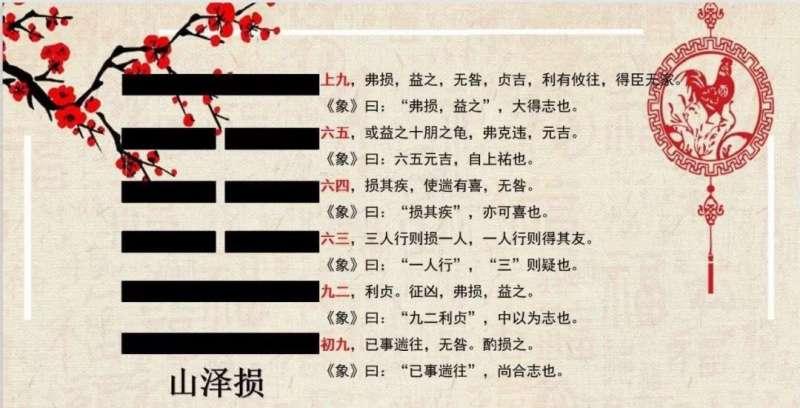 20190920-損卦。(取自公眾號@劉君祖經典講堂)