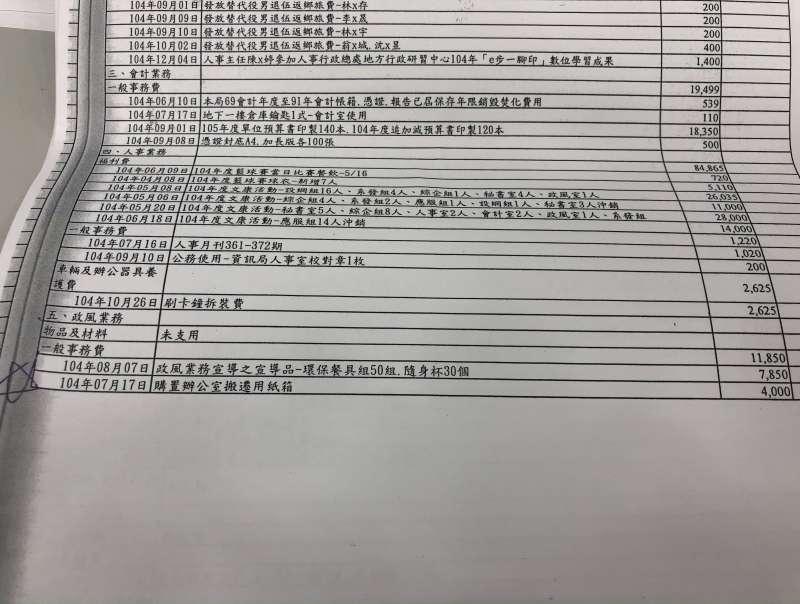 20191003-時代力量台北市議員林亮君近期查閱預算時發現,北市2015年政風支出中,竟有購置辦公室搬遷用紙箱。(林亮君辦公室提供)