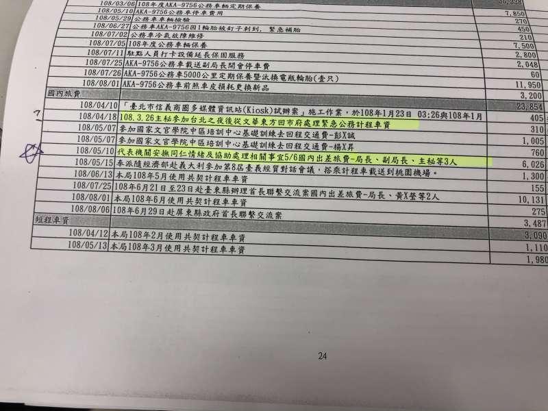 20191003-時代力量台北市議員林亮君近期查閱預算時發現,在今年的一般行政支用明細國內旅費中,竟出現「代表機關『安撫同仁情緒』及協助處理相關事宜」的國內出差旅費,包含局長、副局長與主秘3人,花費6026元。(林亮君辦公室提供)