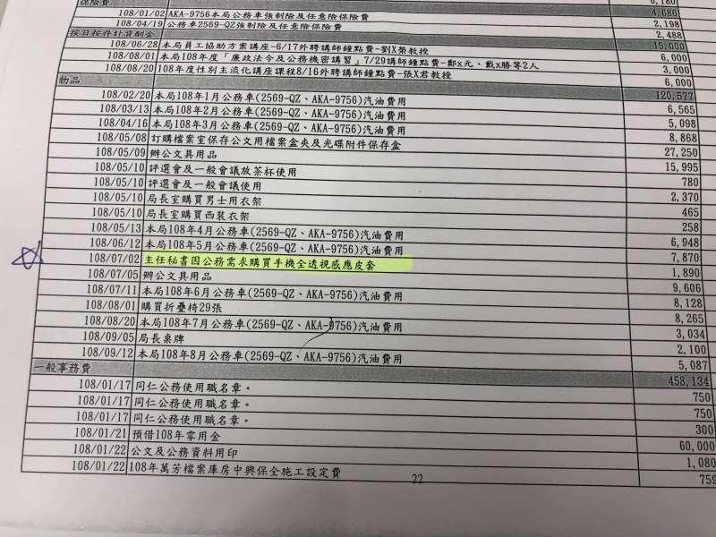 20191003-時代力量台北市議員林亮君近期查閱預算時發現,在今年的一般行政支用明細中,列有「主任秘書因公務需求購買手機全透視感應皮套」花費1890元。(林亮君辦公室提供)