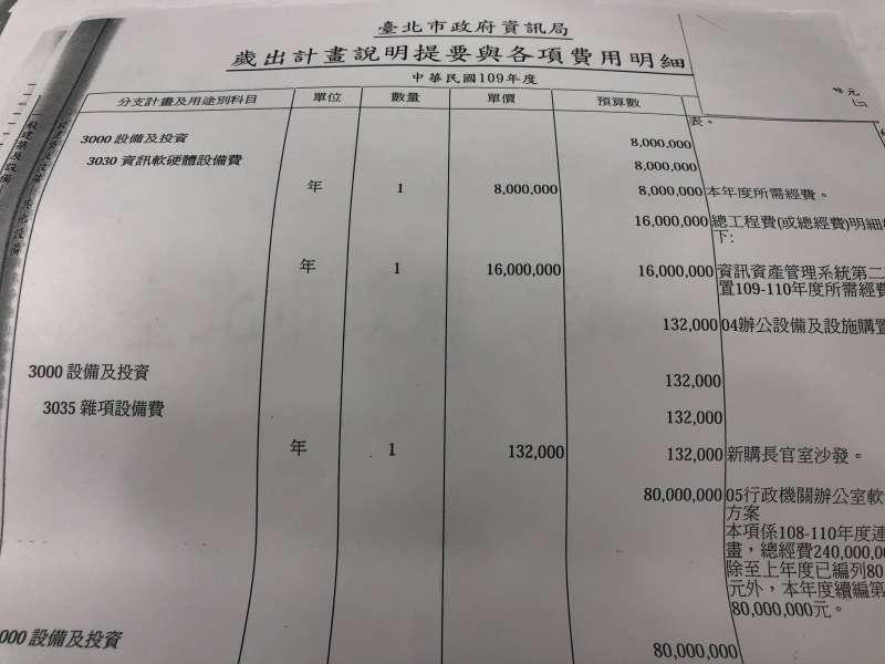 20191003-時代力量台北市議員林亮君近期查閱預算時發現,北市資訊局編列明年度預算,預算書寫13.2萬元沙發,數量為1,經議員質疑是否太貴,改口要買4組,議員質疑不符合編寫預算書的原則。(林亮君辦公室提供)