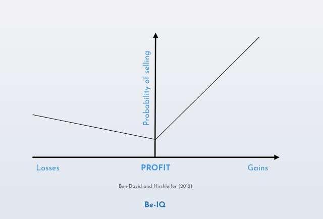 投資獲利圖.jpg