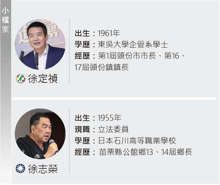 20191008-SMG0035-新新聞搖擺選民_N徐志榮徐定禎