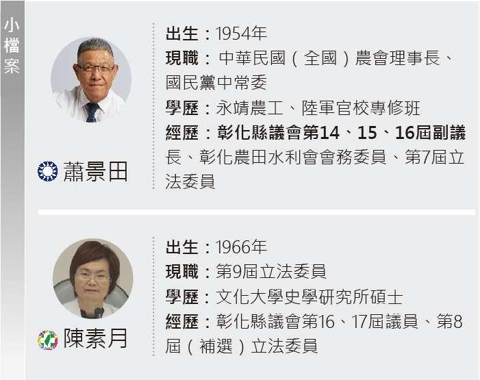 20191008-SMG0035-新新聞搖擺選民_O陳素月蕭景田