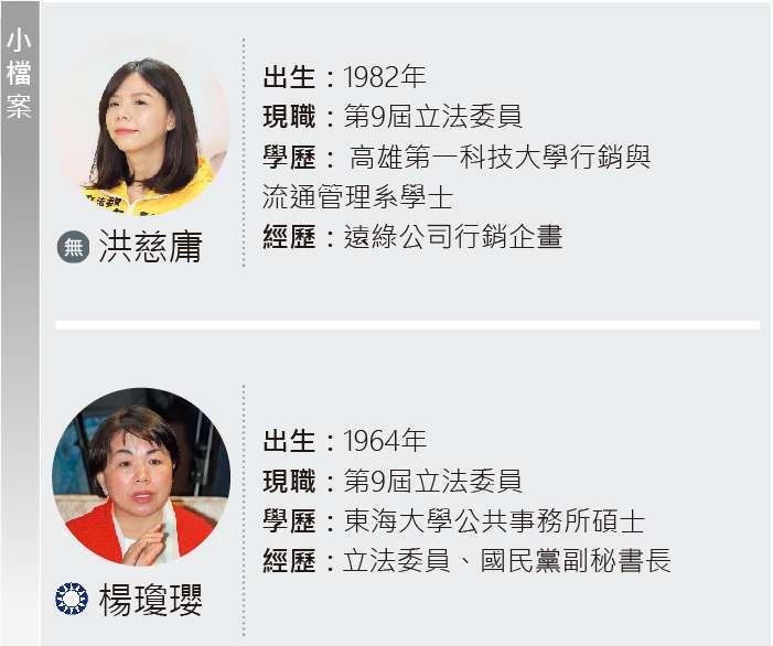 20191008-SMG0035-新新聞搖擺選民_P楊瓊瓔洪慈庸