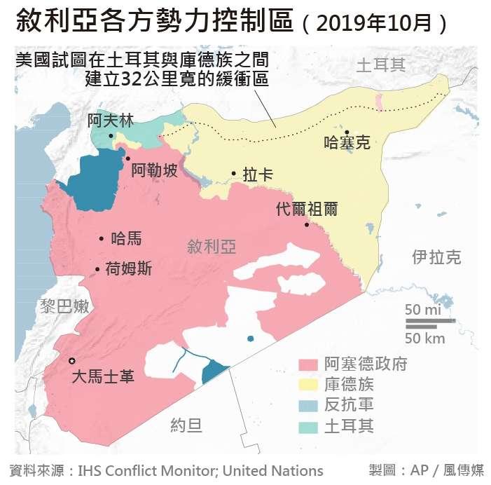 敘利亞各方勢力控制區(2019年10月)(AP/風傳媒製圖)