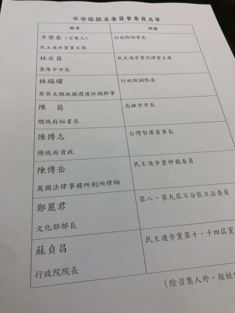 20191016-民進黨不分區提名委員會名單。(黨內人士提供)