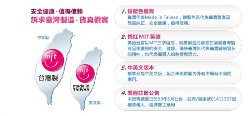 20191018-台灣製產品MIT微笑標章。(取自台灣製產品MIT微笑標章推動辦公室網站)
