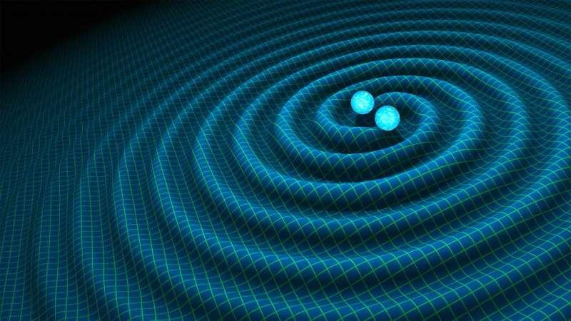 重力波示意圖。當物體加速度前進時 (如兩個超大質量星體互繞),會使空間的扭曲發生變化、產生「漣漪」,這就是「重力波」。(圖/R. Hurt/Caltech-JPL)