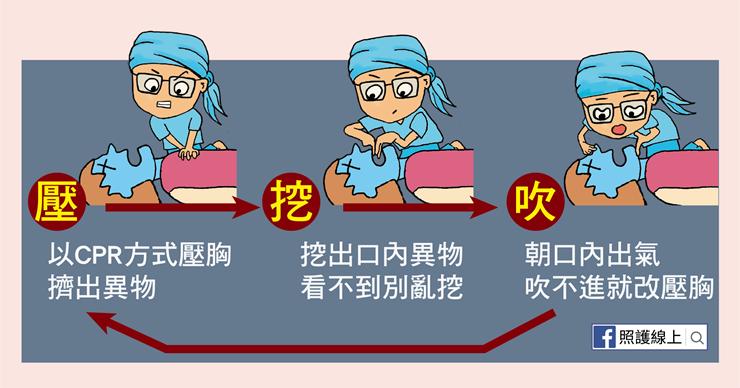 噎到怎麼辦懶人包-06(圖/照護線上提供)