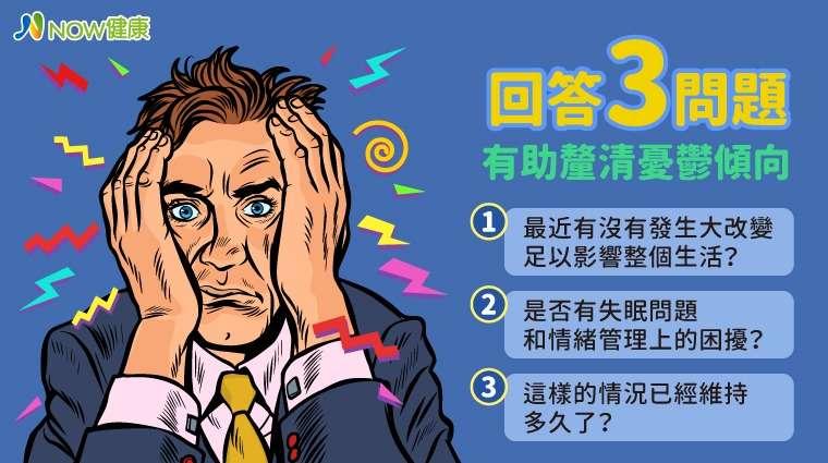 食品藥物管理署提醒,想要釐清自己是否存在憂鬱傾向,可以先自問3個問題。(圖/NOW健康製作)