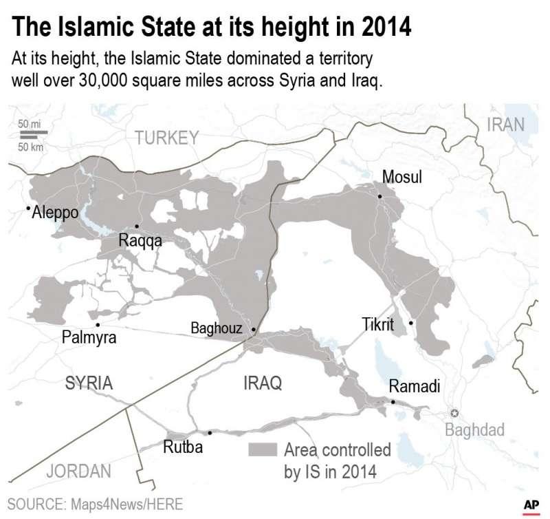 伊斯蘭國領土曾遍佈敘利亞及伊拉克。(AP)