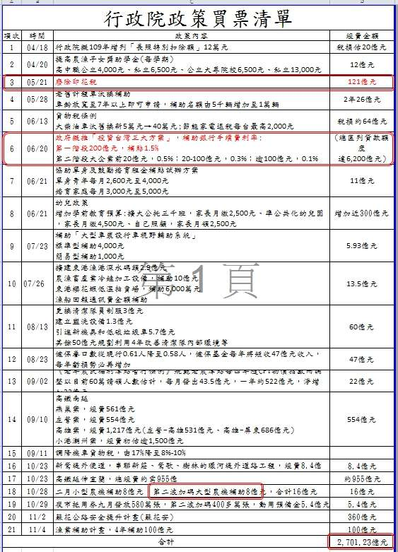 20191105-(國民黨團提供)