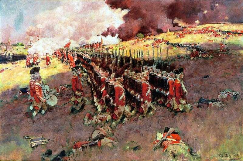 邦克山戰役(取自維基百科公有領域)