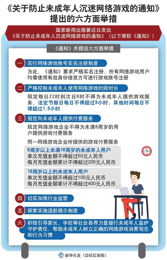 (翻攝中國政府官網)