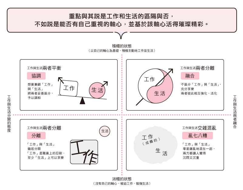 (圖/悅知文化)