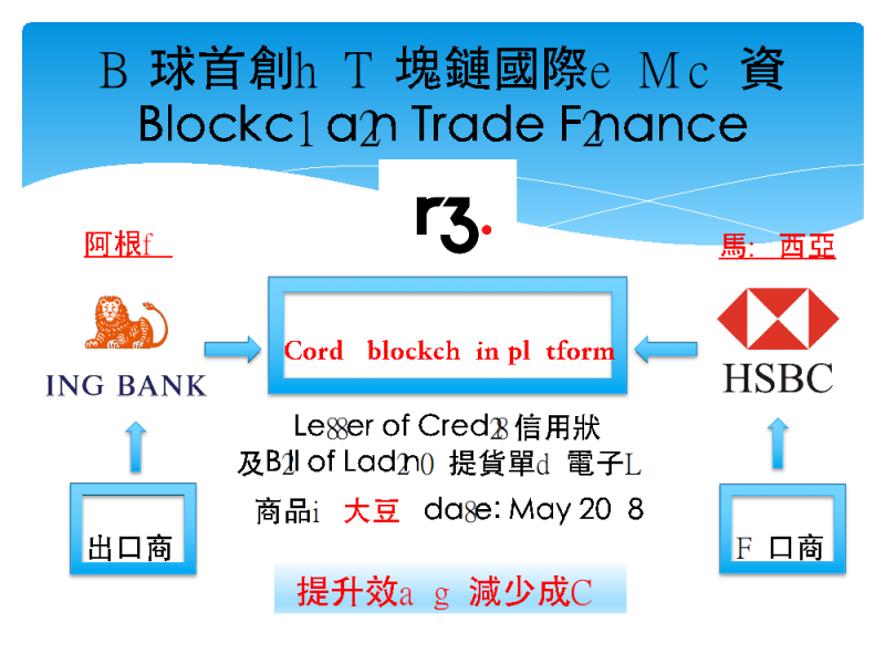 區塊鏈國際貿易融資案。(陳淑美提供)
