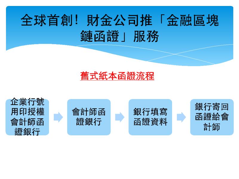 銀行業運用區塊鏈的實例。(陳淑美提供)