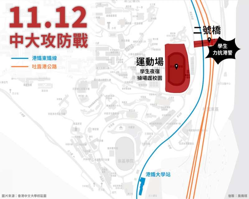 11.12中大攻防戰。香港中文大學11月12日爆出警方與學生對峙衝突,校園宛如戰場。(風傳媒)