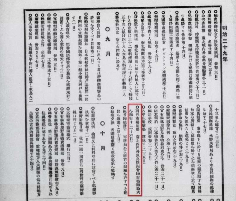 圖1:出自原房助,《臺灣大年表》,臺灣經世新報社,1932年3月1日出版,頁20。(圖/作者提供)