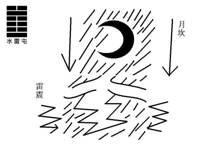 20191122-(取自公眾號@劉君祖經典講堂)