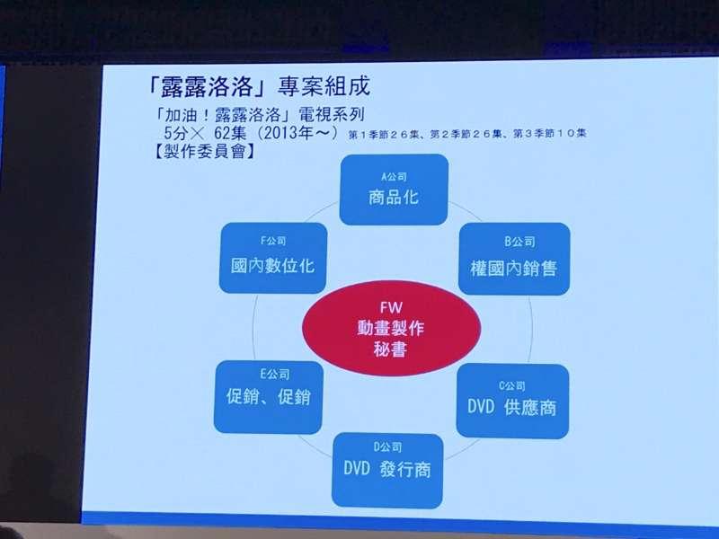 20191125-新媒體暨影視音發展協會(NMEA)25日舉辦亞洲新媒體高峰會。(吳尚軒攝)