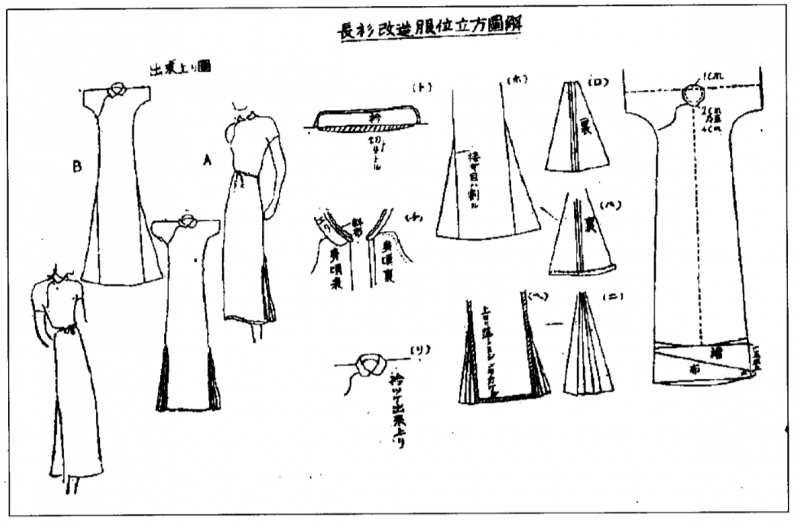 長衫改造服位立方圖解〈本島婦人服裝的改善〉(1940年)(圖/方格子)