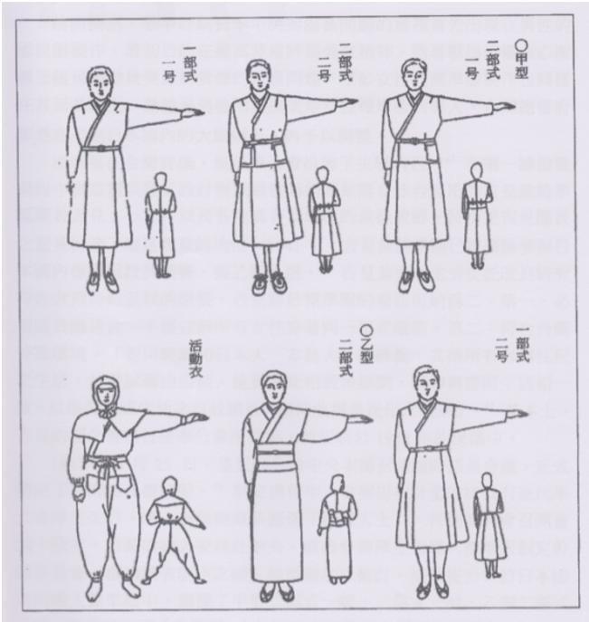 婦人標準服(1942年)(圖/方格子)