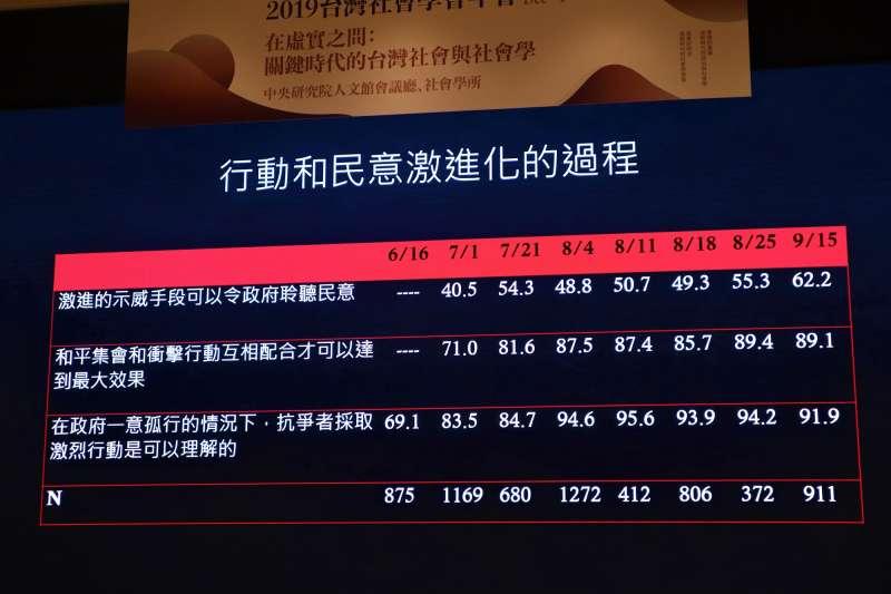 11月30日,香港多位學者來台探討香港反送中的動態發展。(蔡娪嫣攝)