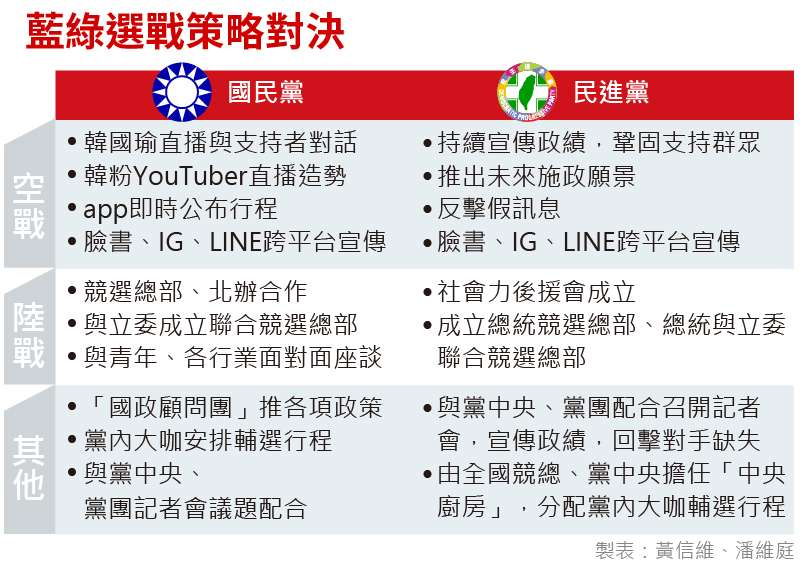 20191203-SMG0035-新新聞搖擺選民_G藍綠選戰策略對決
