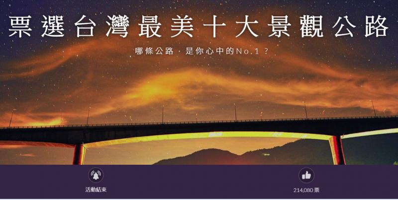 20191205-交通部公路總局自11月6日起舉辦「台灣最美十大景觀公路」票選活動。(取自公路總局活動官網)
