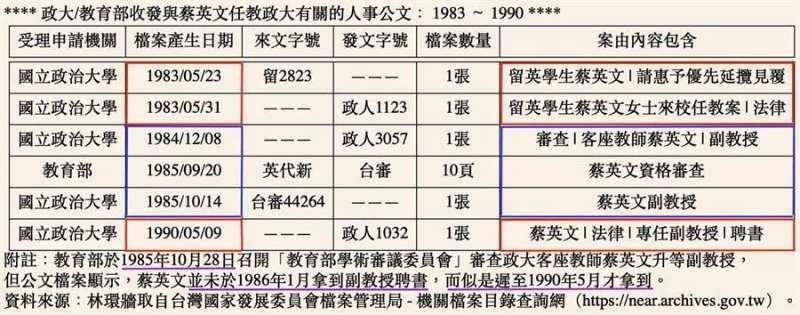 20191205-國民黨立委陳學聖5日召開「小英總統重要公文失蹤記」記者會。(陳學聖辦公室提供)