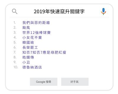 20191211-Google的2019年快速竄升關鍵字排行榜。(Google提供)