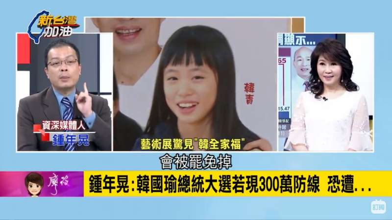 名嘴鍾年晃在政論節目表示,韓國瑜如果輸300萬票,那他高雄市長的位置就會不保。(截自《新台灣加油》)