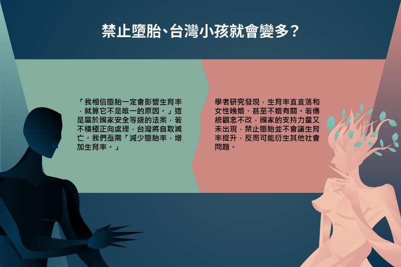 20180602-SMG0035-人工流產專題。X禁止墮胎、台灣小孩就會變多?