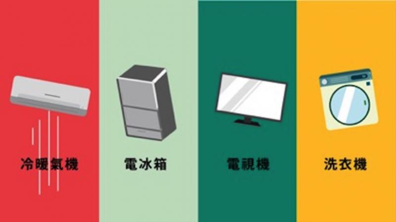 回收基管會與業者合作推出多元的「廢四機」回收平台與管道,提高回收便利性,落實更有效的資源回收。(圖/環保署資源回收管理基金管理會提供)