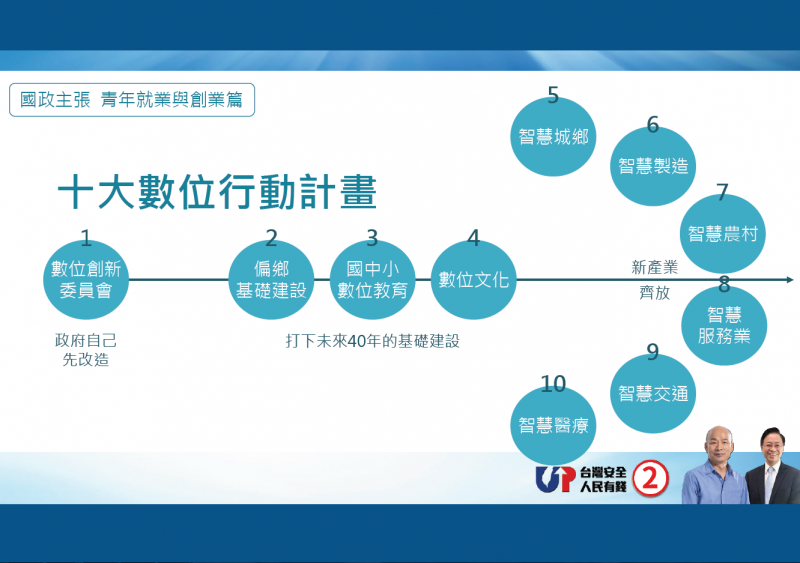 20191225-國民黨總統候選人韓國瑜競選辦公室25日上午召開記者會,提出十大數位行動計畫。(韓競辦提供)