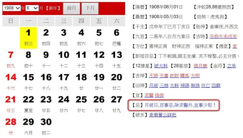 圖3:西門紅樓開工日之吉凶說明(圖/黃正安)