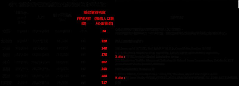 5G競標金額一路衝高的秘密配圖。(賀陳冉提供)