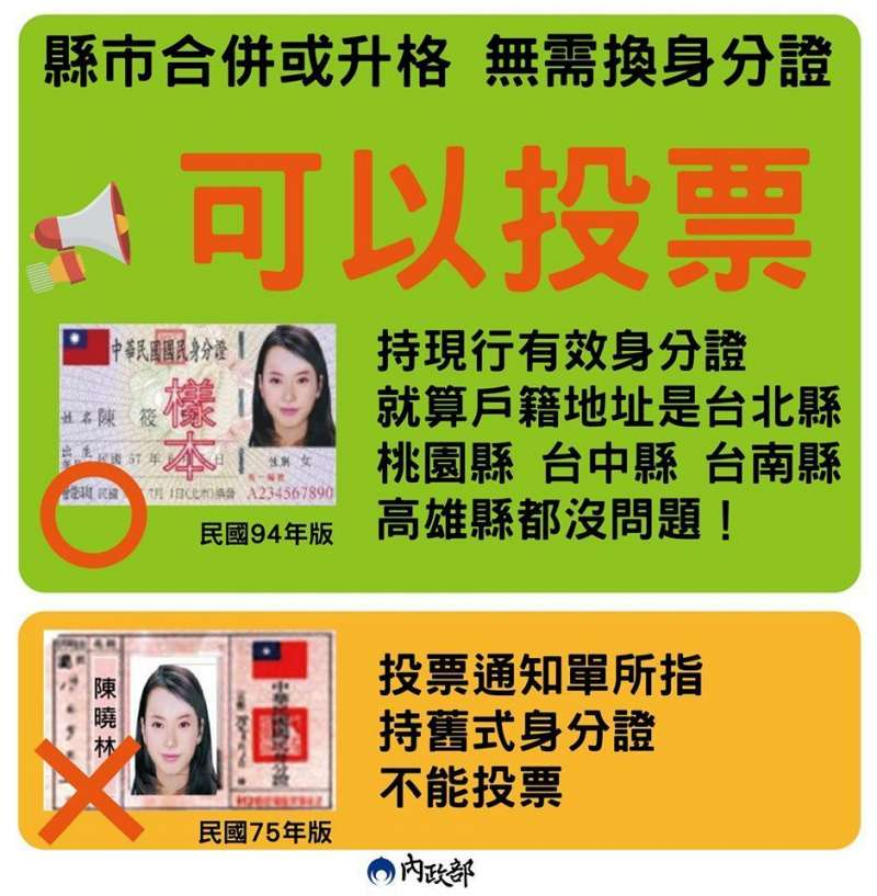 只要持民國94年12月21日起換發的新式國民身分證,即便證件上面的戶籍地址仍為合併或改制前的舊稱,依然可以投票。(圖/內政部臉書)