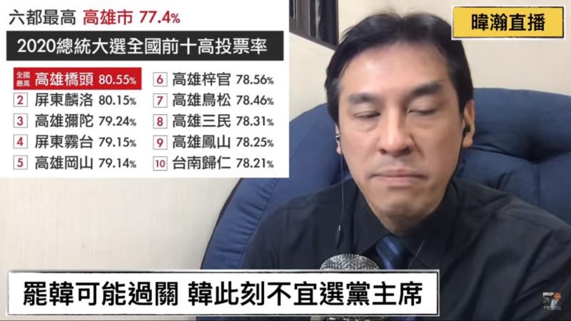 20200114-黃暐瀚分析此次高雄投票率極高。(截自黃暐瀚Youtube)