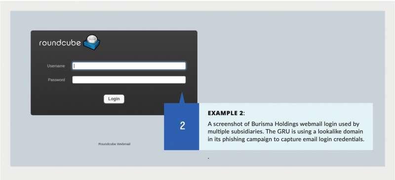 俄國駭客騙取帳密的頁面。(Area 1 Security報告)