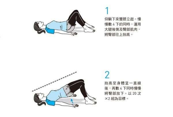 抬臀(雙腳)動作,可以幫助鍛鍊臀部(屁股)的肌肉。(圖片/方舟文化提供)