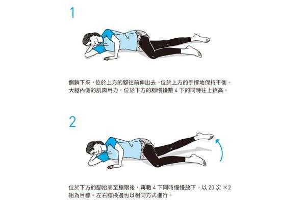 內收動作,主要是透過大腿內側的肌肉用力來進行,可以幫助幫助活動、訓練大腿內側肌力。(圖片/方舟文化提供)