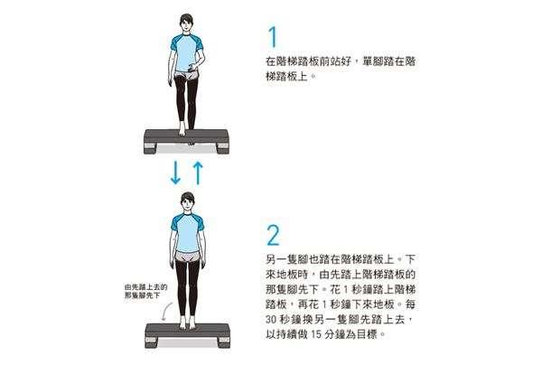 基礎踏板運動,就是所謂的「階梯有氧運動」,動作簡單好學。(圖片/方舟文化提供)